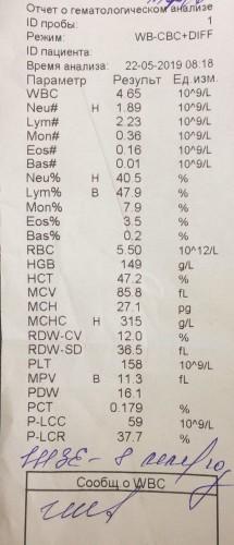 В анализе крови еос препараты цистит уропрофит лечение