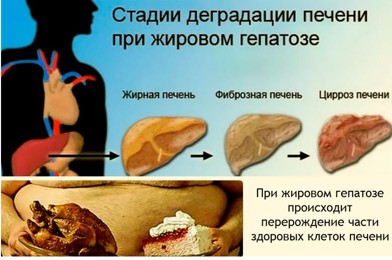 Боль в животе у ребенка печень