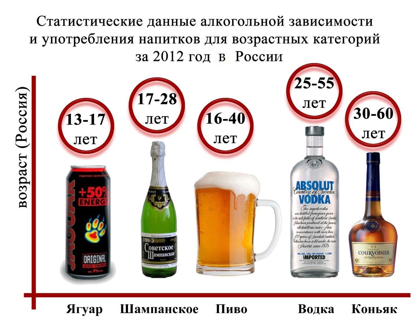 alkogolnaia zavisimost - Карма алкоголика
