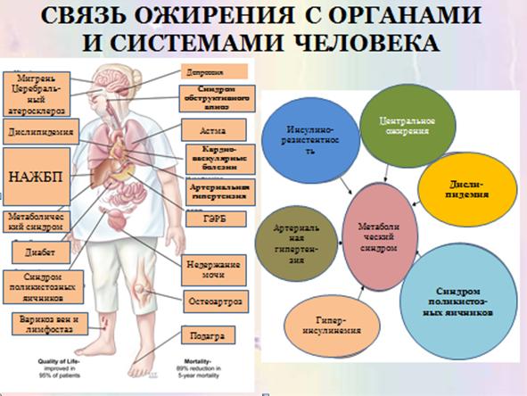 Прививки от гепатита санкт петербург